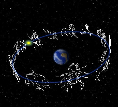 The placement of stars in the sky do not have any bearing on what happens here on Earth. (And what about Ophiuchus?)
