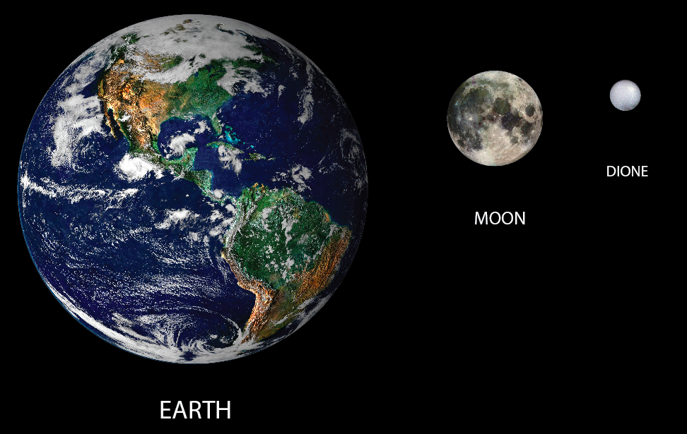 compare moon sun earth - photo #22