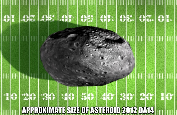 Estimated size of 2012 DA14 on an American football field