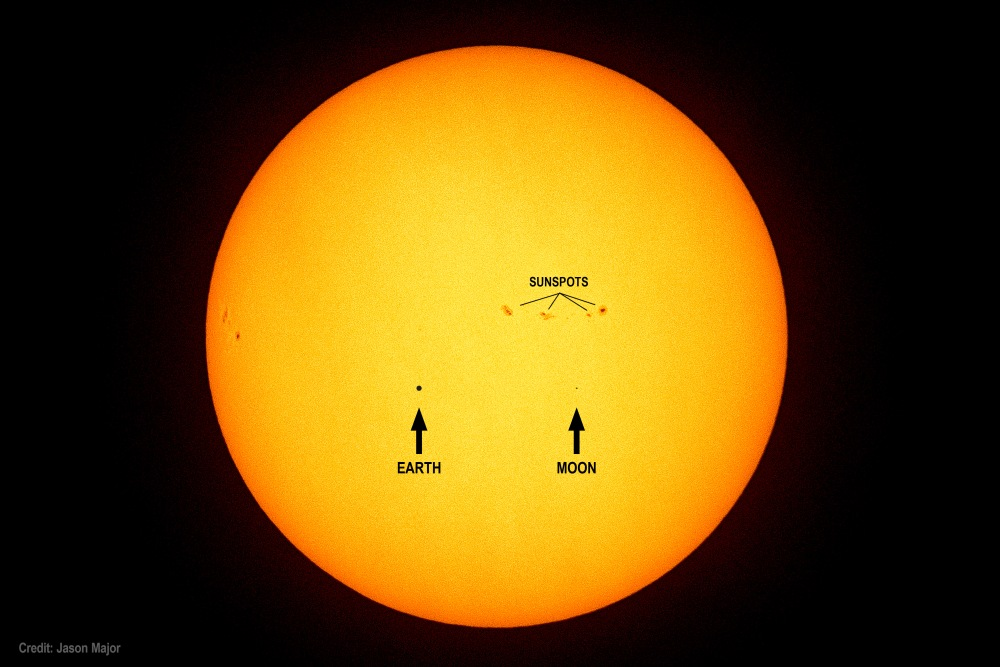 Scale of Earth to Sun Aug 21 2017