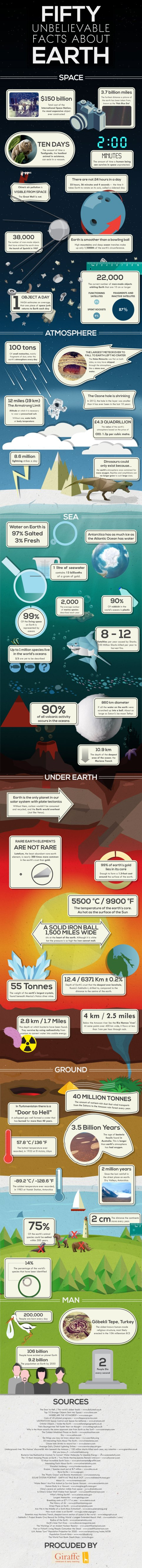 50-facts-about-earth3
