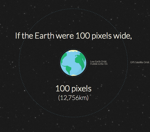 How far would Mars be if the Earth were this big? (Infographic by David Paliwoda)