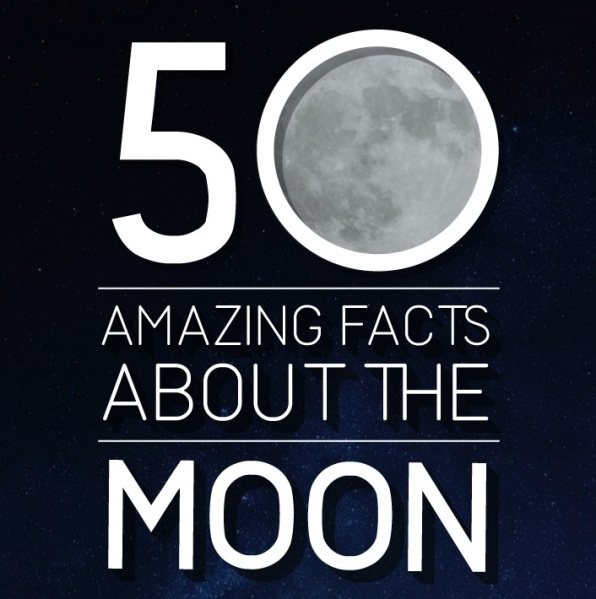 There's a lot of fascinating things to learn about our Moon, and here are 50 of them!