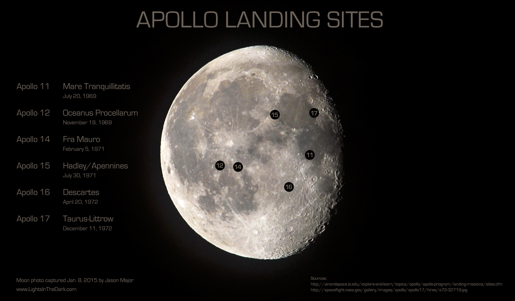 location moon map landing site apollo 12 - photo #31