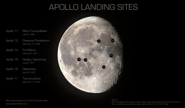 Map of the Apollo landing sites on a photo I took of the Moon Jan. 8, 2015 (© Jason Major)