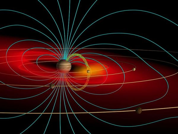 Illustration of interactions between Jupiter's moons and its magnetosphere. (Credit: John Spencer)