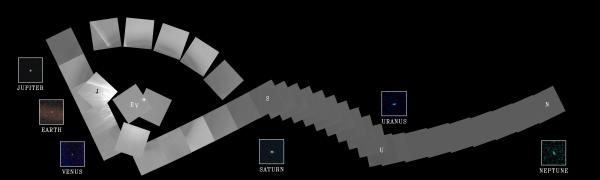 Full 60-frame mosaic of Voyager 1 images acquired Feb. 14, 1990 showing the planets around the glare of the Sun. (NASA/JPL)