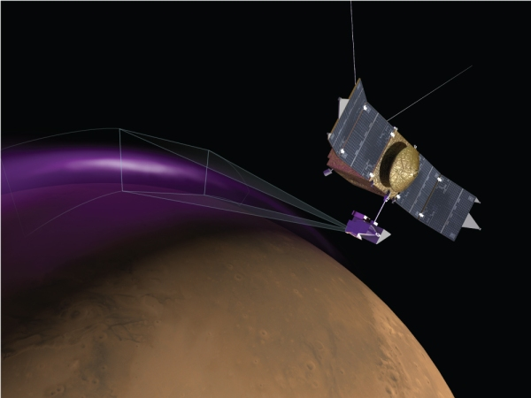 In Dec. 2014 MAVEN observed auroras on Mars glowing in ultraviolet wavelengths (University of Colorado)