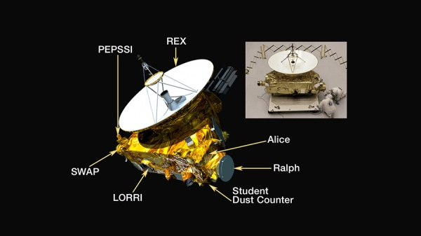 Diagram of the New Horizons spacecraft and science instruments )New Horizons is a mission of many firsts (Credit: Alan Stern, New Horizons principal investigator, Southwest Research Institute, Boulder, CO)