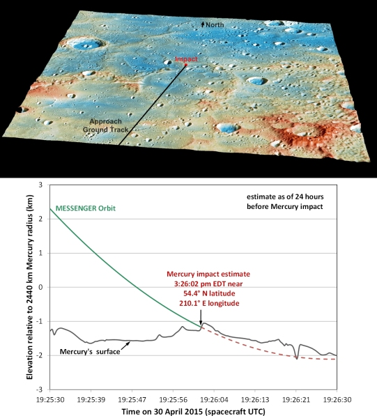 Details of MESSENGER's calculated impact location on Mercury. Credit: NASA/Johns Hopkins University Applied Physics Laboratory/Carnegie Institution of Washington.