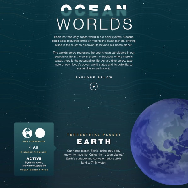 Earth isn't the only planet with water –we just need to know where to look.