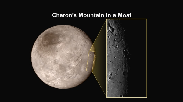 Detail of Charon's surface from New Horizons' flyby on July 14, 2015. (NASA-JHUAPL-SwRI)