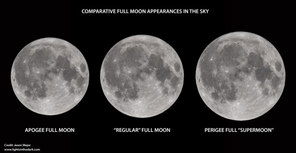 perigee-moon-vs-apogee-moon
