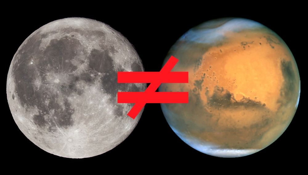 Moon and Mars does not equal
